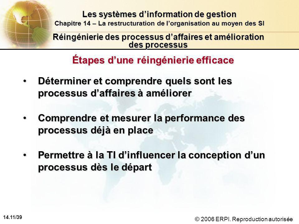 14.11/39 Les systèmes d'information de gestion Chapitre 14 – La restructuration de l'organisation au moyen des SI © 2006 ERPI.