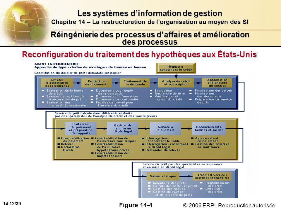 14.12/39 Les systèmes d'information de gestion Chapitre 14 – La restructuration de l'organisation au moyen des SI © 2006 ERPI.
