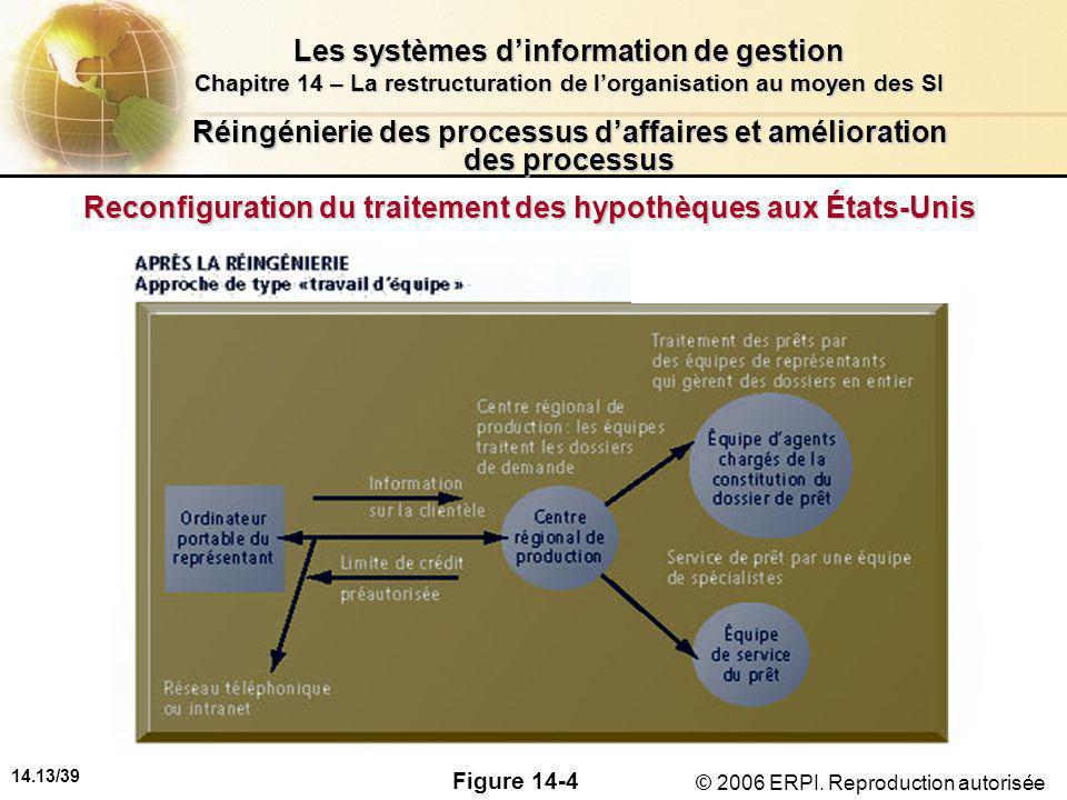 14.13/39 Les systèmes d'information de gestion Chapitre 14 – La restructuration de l'organisation au moyen des SI © 2006 ERPI.
