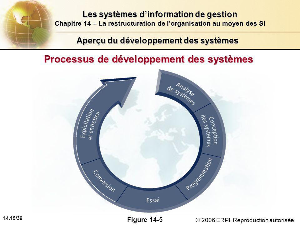 14.15/39 Les systèmes d'information de gestion Chapitre 14 – La restructuration de l'organisation au moyen des SI © 2006 ERPI.