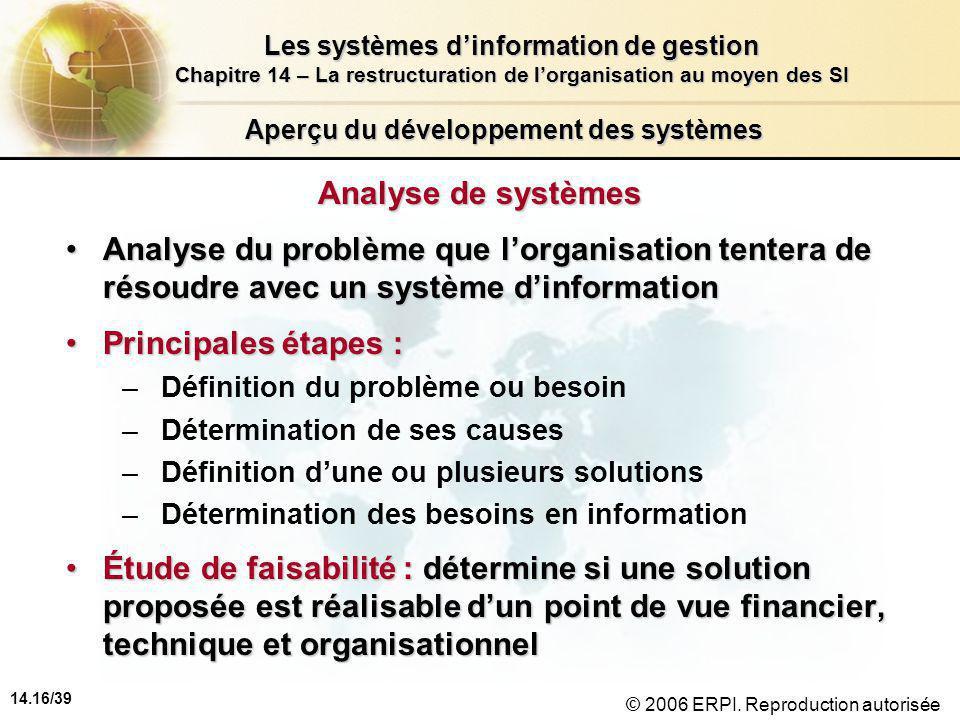 14.16/39 Les systèmes d'information de gestion Chapitre 14 – La restructuration de l'organisation au moyen des SI © 2006 ERPI.
