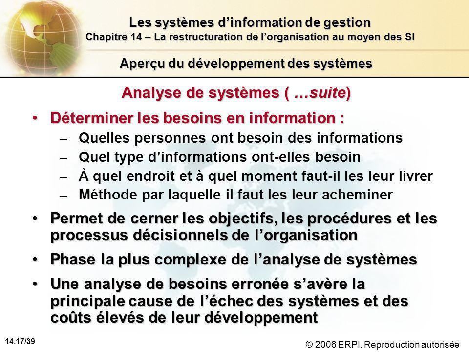 14.17/39 Les systèmes d'information de gestion Chapitre 14 – La restructuration de l'organisation au moyen des SI © 2006 ERPI.