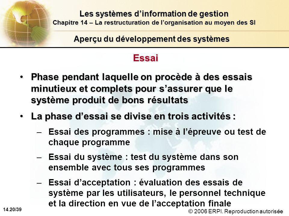 14.20/39 Les systèmes d'information de gestion Chapitre 14 – La restructuration de l'organisation au moyen des SI © 2006 ERPI.