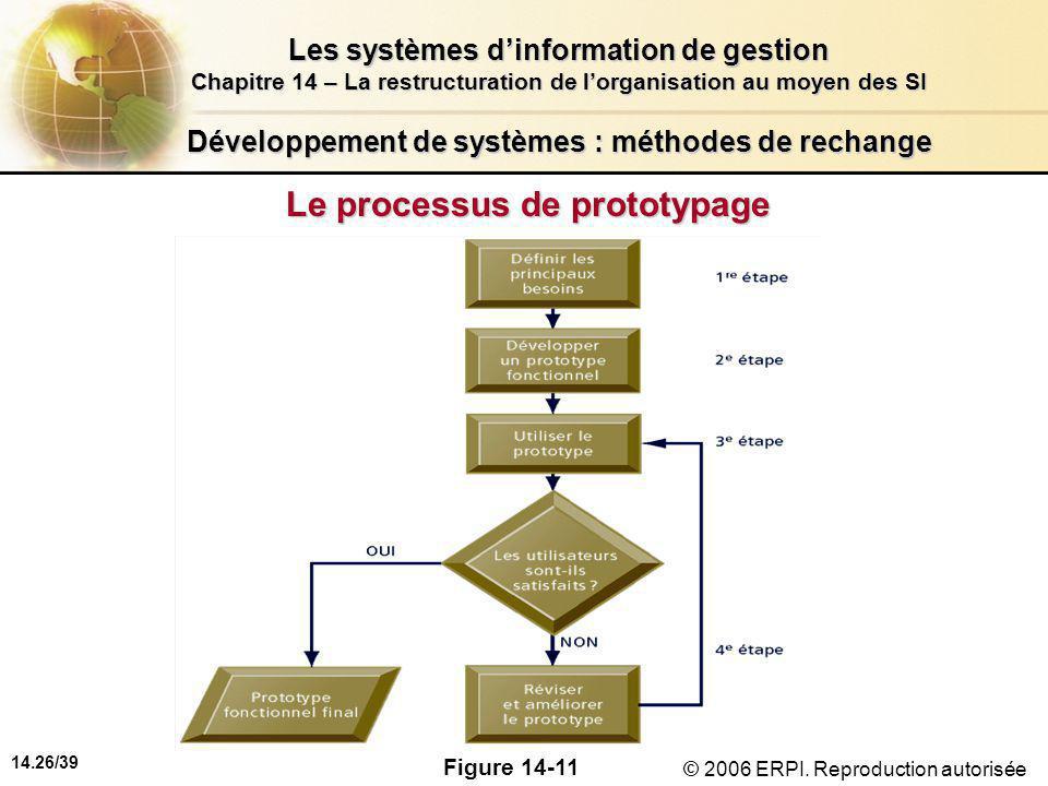 14.26/39 Les systèmes d'information de gestion Chapitre 14 – La restructuration de l'organisation au moyen des SI © 2006 ERPI.