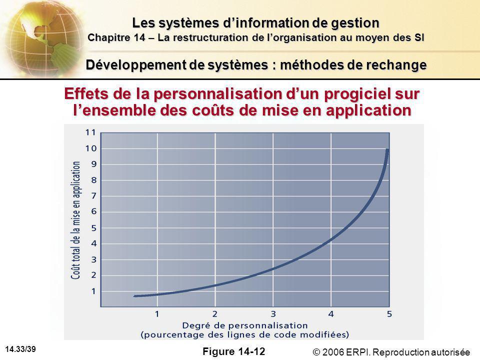 14.33/39 Les systèmes d'information de gestion Chapitre 14 – La restructuration de l'organisation au moyen des SI © 2006 ERPI.