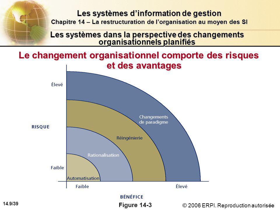 14.9/39 Les systèmes d'information de gestion Chapitre 14 – La restructuration de l'organisation au moyen des SI © 2006 ERPI.