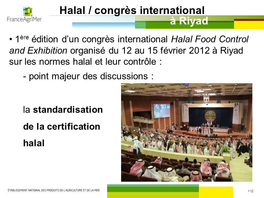11 Missions d'audit 2012 Chine / viande porcine - viande de poulet - palmipèdes (établissements) (1) Corée du Sud / toutes filières (mission mixte) (1) Egypte / renouvellement des agréments viande bovine et de volaille (établissements) (2) Israël / renouvellement des agréments viande bovine (établissements) (2) Taïwan / viande de volaille et viande porcine (2) Malaisie / viande porcine (établissements) (2)