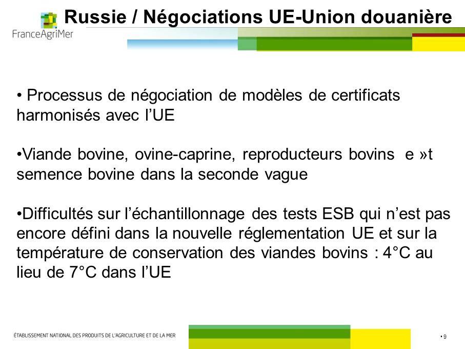 8 Russie / suites mission 2011 résultats de la mission de 2011 : - 12 établissements sur les 19 audités ont fait l'objet d'une interdiction temporaire d'exporter à compter du 10 octobre 2011 - les plans d'actions correctives des 12 entreprises concernées ont été transmis aux autorités sanitaires russes dans le cadre de rencontres bilatérales France/Russie : - 07/11/2011 à Paris - 15/02/2012 à Moscou - 24/05/2012 à Paris (80ème session générale OIE) -Qualité des dossiers à améliorer