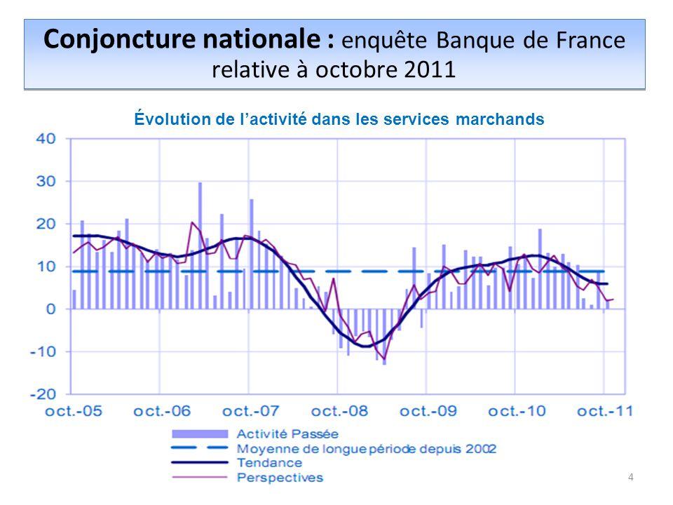 Conjoncture nationale : enquête Banque de France relative à octobre 2011 4 Évolution de l'activité dans les services marchands 4
