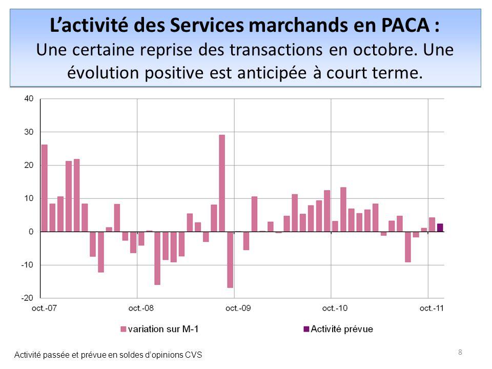 L'activité des Services marchands en PACA : Une certaine reprise des transactions en octobre.
