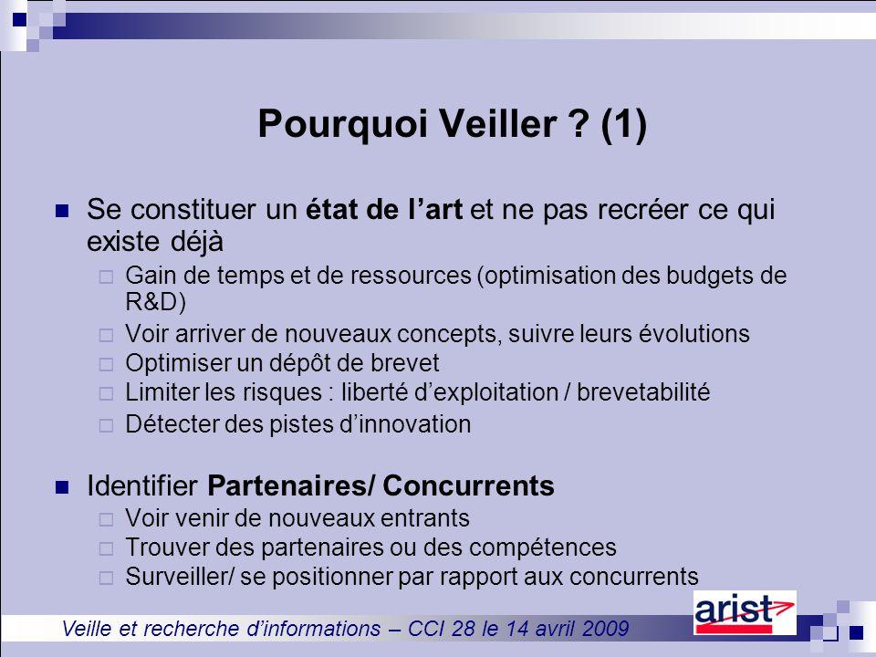 Veille et recherche d'informations – CCI 28 le 14 avril 2009 Pourquoi Veiller .
