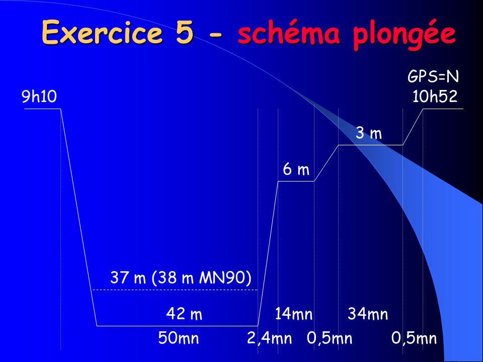 37 m (38 m MN90) 42 m 50mn2,4mn 34mn 0,5mn 3 m GPS=N Exercice 5 - schéma plongée 0,5mn 14mn 9h1010h52 6 m
