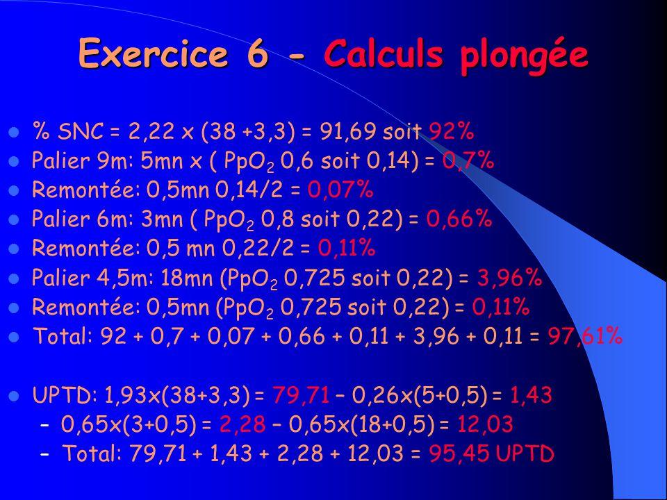 Exercice 6 - Calculs plongée % SNC = 2,22 x (38 +3,3) = 91,69 soit 92% Palier 9m: 5mn x ( PpO 2 0,6 soit 0,14) = 0,7% Remontée: 0,5mn 0,14/2 = 0,07% Palier 6m: 3mn ( PpO 2 0,8 soit 0,22) = 0,66% Remontée: 0,5 mn 0,22/2 = 0,11% Palier 4,5m: 18mn (PpO 2 0,725 soit 0,22) = 3,96% Remontée: 0,5mn (PpO 2 0,725 soit 0,22) = 0,11% Total: 92 + 0,7 + 0,07 + 0,66 + 0,11 + 3,96 + 0,11 = 97,61% UPTD: 1,93x(38+3,3) = 79,71 – 0,26x(5+0,5) = 1,43 – 0,65x(3+0,5) = 2,28 – 0,65x(18+0,5) = 12,03 – Total: 79,71 + 1,43 + 2,28 + 12,03 = 95,45 UPTD