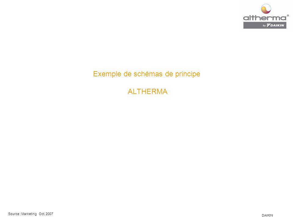 DAIKIN Source : Marketing Oct. 2007 Exemple de schémas de principe ALTHERMA