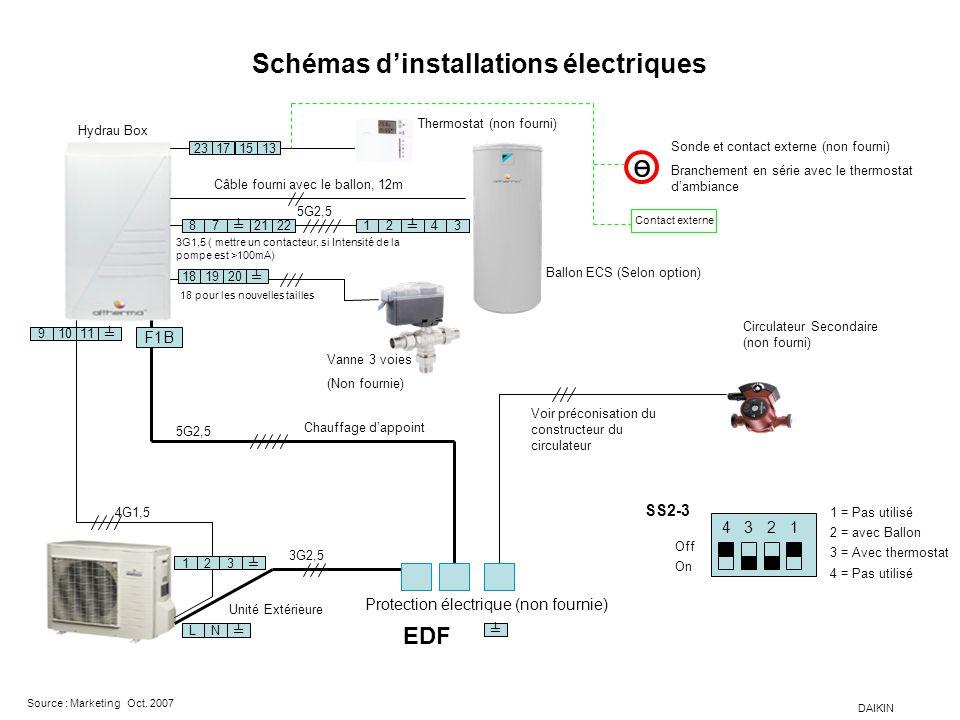 DAIKIN Source : Marketing Oct. 2007 3 = Avec thermostat Schémas d'installations électriques