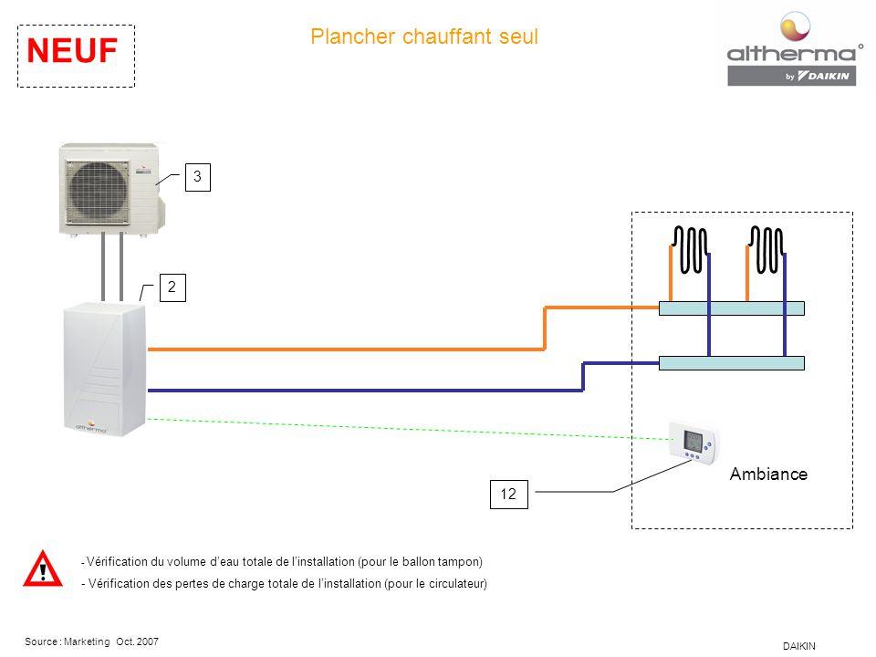 DAIKIN Source : Marketing Oct. 2007 Plancher chauffant seul NEUF 2 3 12 Ambiance - Vérification du volume d'eau totale de l'installation (pour le ball