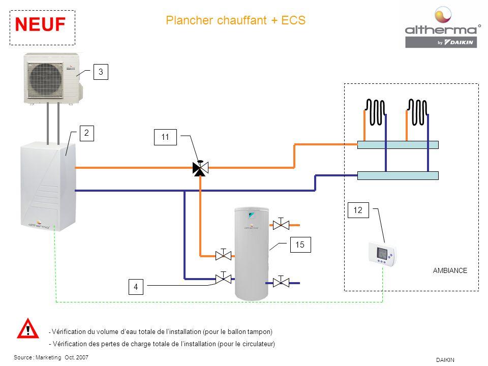DAIKIN Source : Marketing Oct. 2007 Plancher chauffant + ECS NEUF - Vérification du volume d'eau totale de l'installation (pour le ballon tampon) - Vé