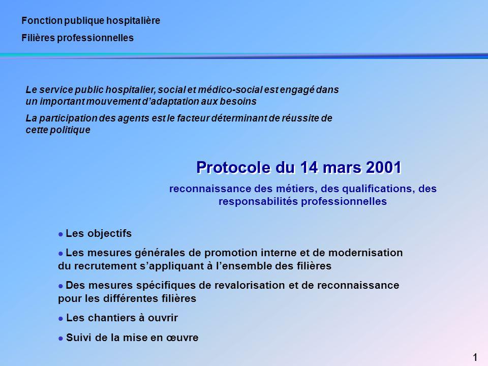 Fonction publique hospitalière Filières professionnelles Le service public hospitalier, social et médico-social est engagé dans un important mouvement