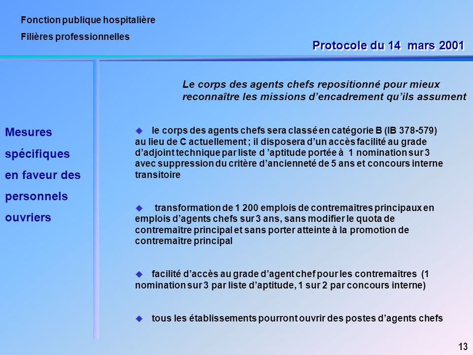Fonction publique hospitalière Filières professionnelles Le corps des agents chefs repositionné pour mieux reconnaître les missions d'encadrement qu'i