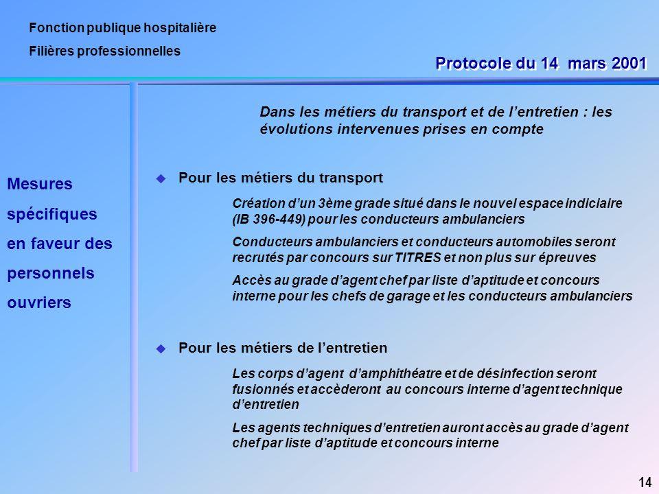 Fonction publique hospitalière Filières professionnelles Dans les métiers du transport et de l'entretien : les évolutions intervenues prises en compte