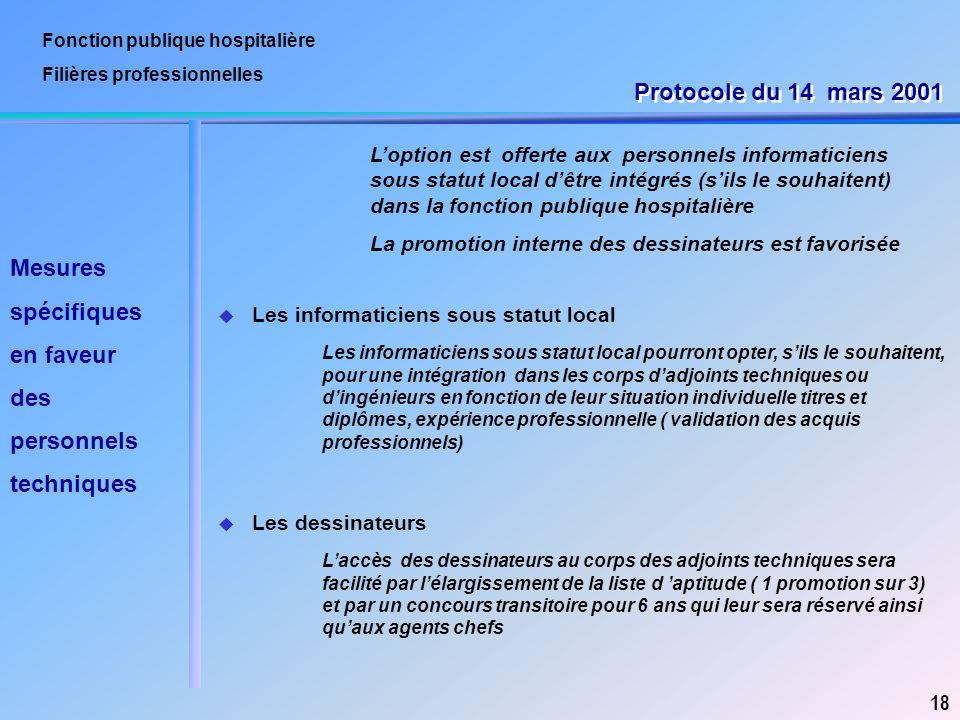 Fonction publique hospitalière Filières professionnelles L'option est offerte aux personnels informaticiens sous statut local d'être intégrés (s'ils l