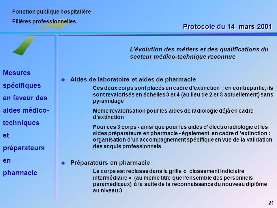 Fonction publique hospitalière Filières professionnelles L'évolution des métiers et des qualifications du secteur médico-technique reconnue 21 u Aides