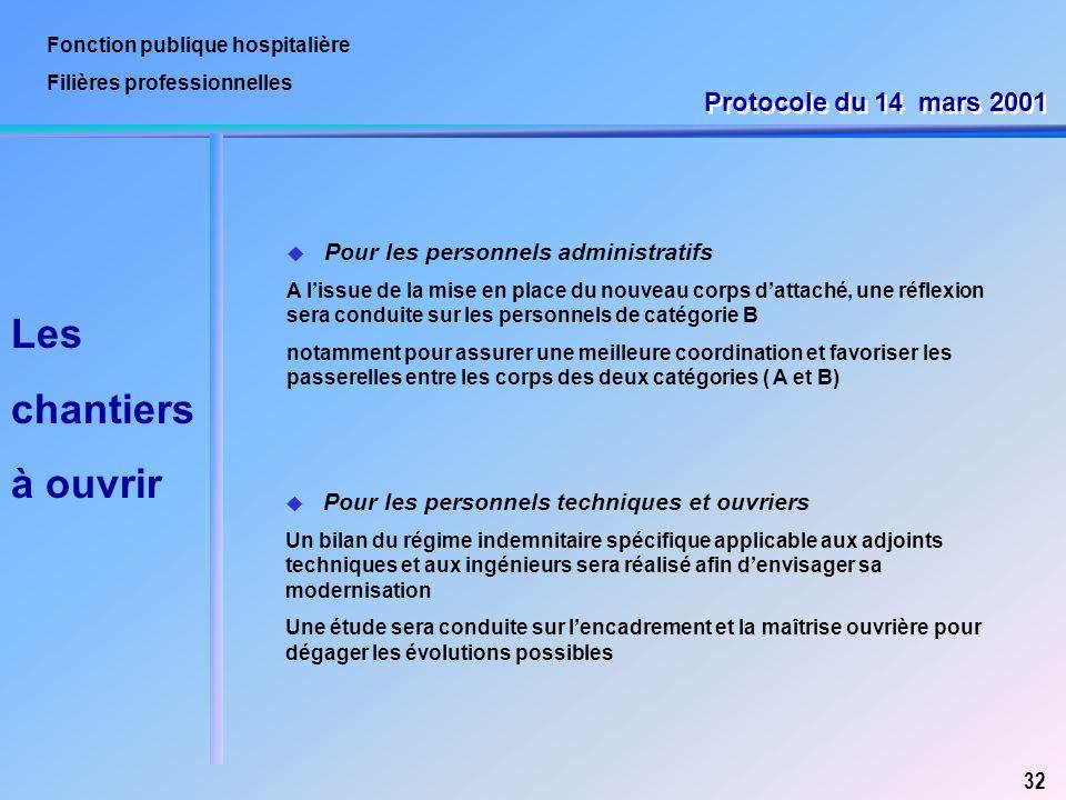 Fonction publique hospitalière Filières professionnelles 32 Les chantiers à ouvrir u Pour les personnels administratifs A l'issue de la mise en place