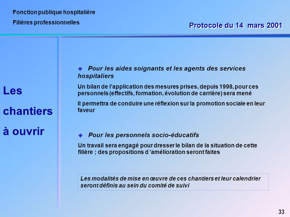 Fonction publique hospitalière Filières professionnelles 33 u Pour les aides soignants et les agents des services hospitaliers Un bilan de l'applicati