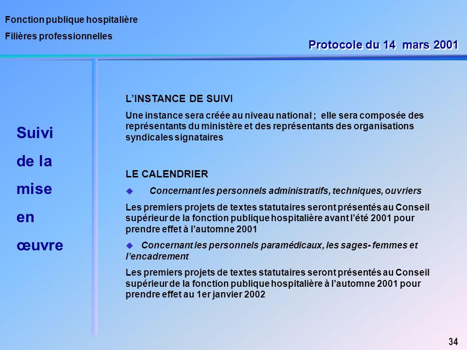 Fonction publique hospitalière Filières professionnelles 34 Suivi de la mise en œuvre L'INSTANCE DE SUIVI Une instance sera créée au niveau national ;