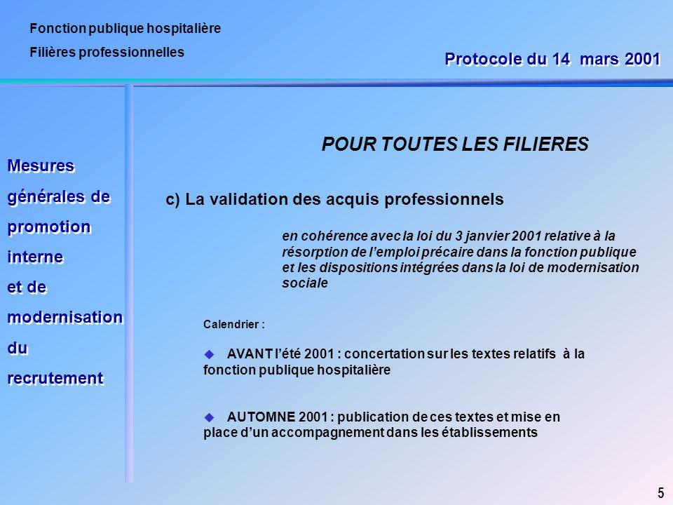 Fonction publique hospitalière Filières professionnelles c) La validation des acquis professionnels 5 POUR TOUTES LES FILIERES en cohérence avec la lo