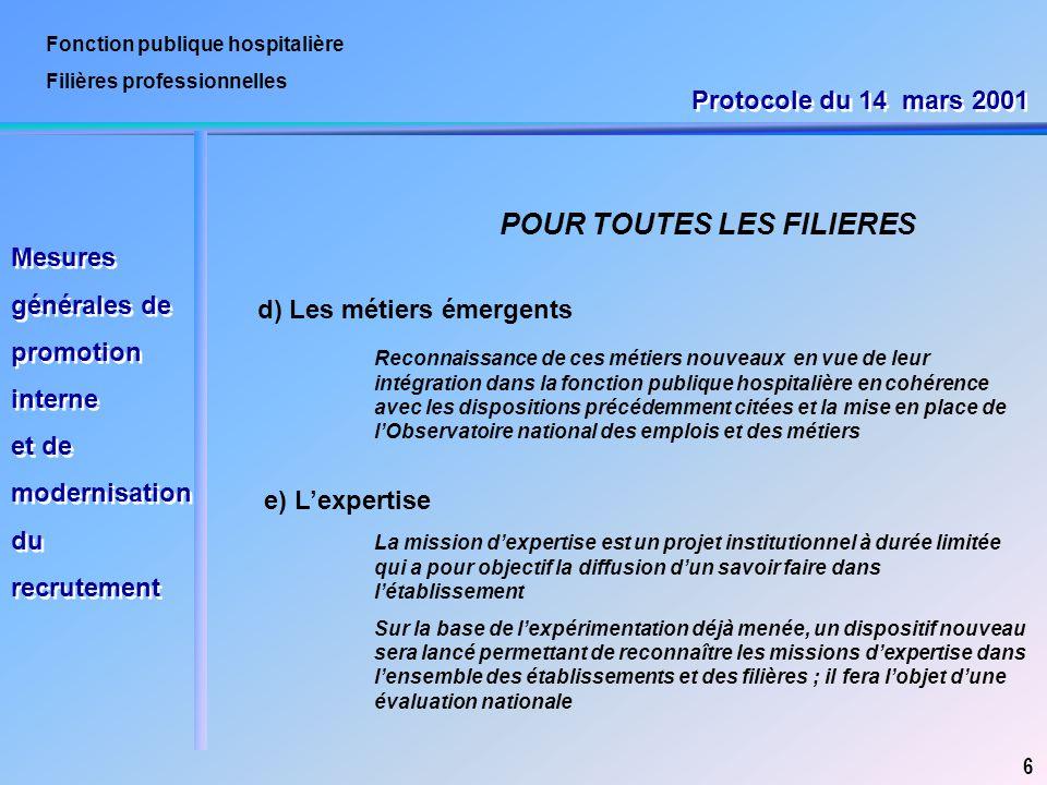 Fonction publique hospitalière Filières professionnelles d) Les métiers émergents 6 POUR TOUTES LES FILIERES Reconnaissance de ces métiers nouveaux en