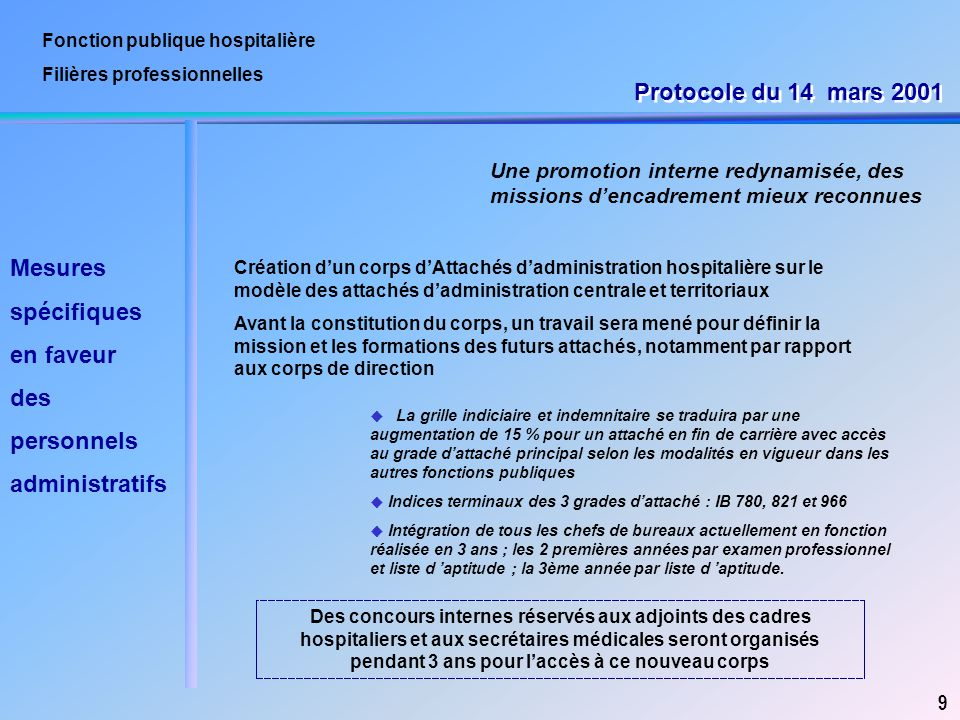 Fonction publique hospitalière Filières professionnelles Une promotion interne redynamisée, des missions d'encadrement mieux reconnues 9 Création d'un