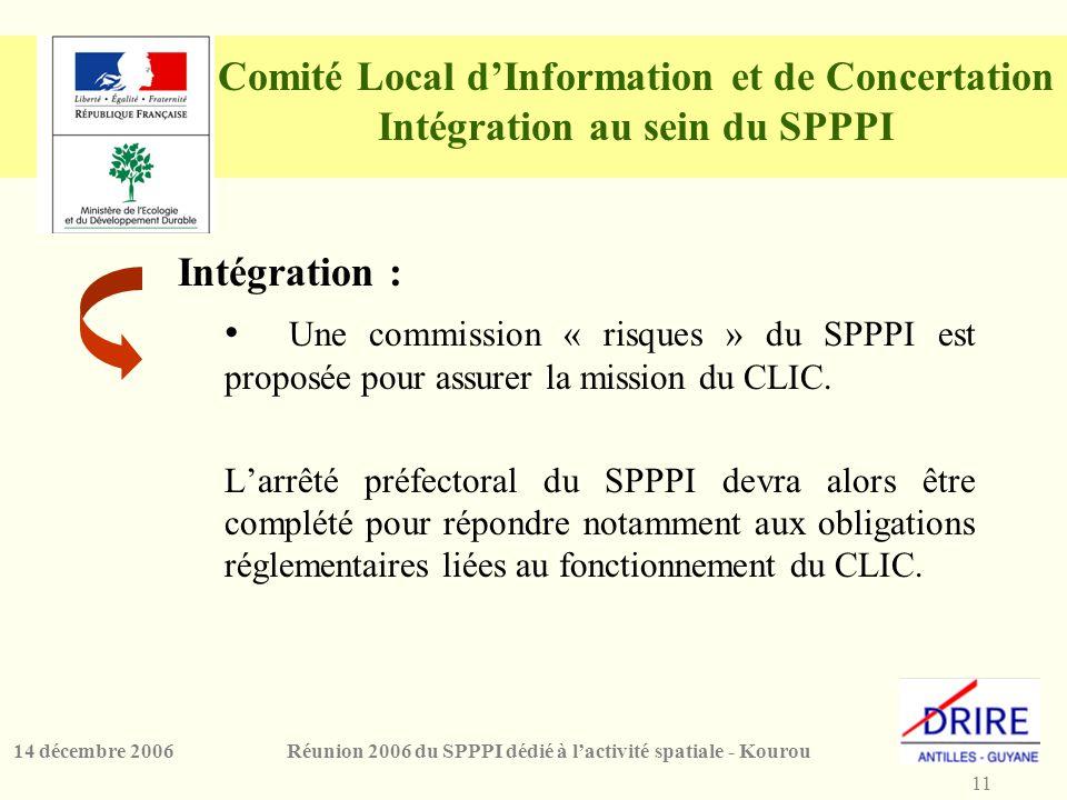 11 Réunion 2006 du SPPPI dédié à l'activité spatiale - Kourou14 décembre 2006 Comité Local d'Information et de Concertation Intégration au sein du SPPPI Intégration : Une commission « risques » du SPPPI est proposée pour assurer la mission du CLIC.