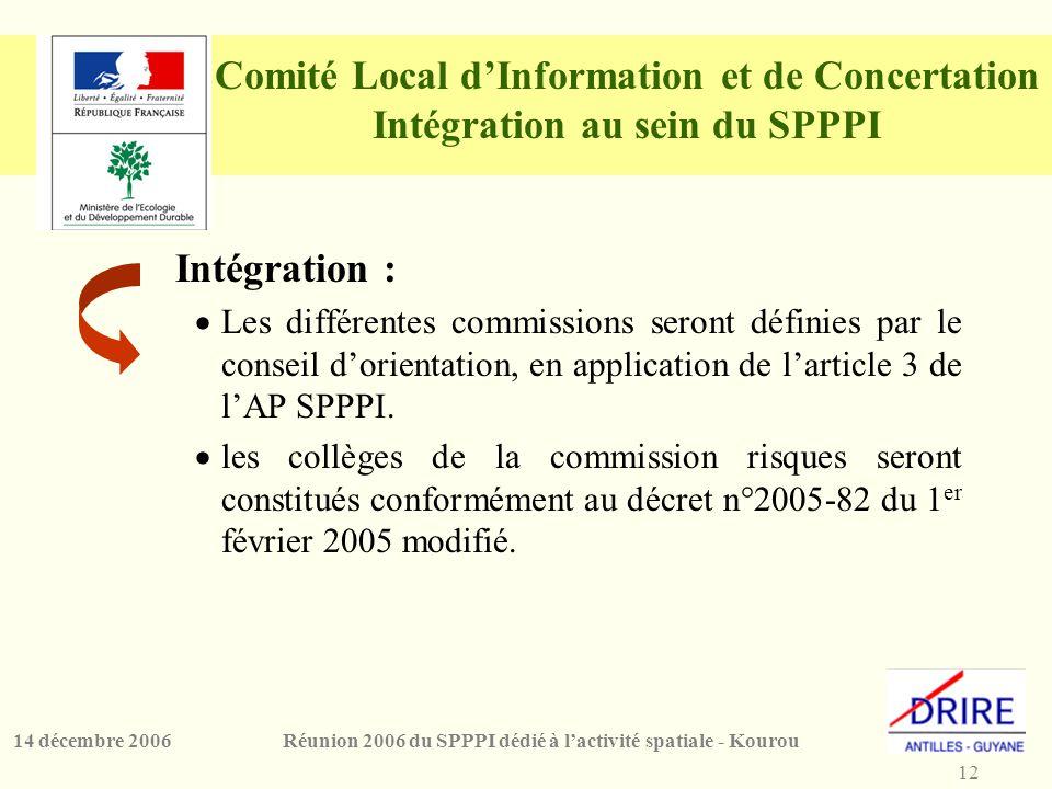 12 Réunion 2006 du SPPPI dédié à l'activité spatiale - Kourou14 décembre 2006 Comité Local d'Information et de Concertation Intégration au sein du SPPPI Intégration :  Les différentes commissions seront définies par le conseil d'orientation, en application de l'article 3 de l'AP SPPPI.
