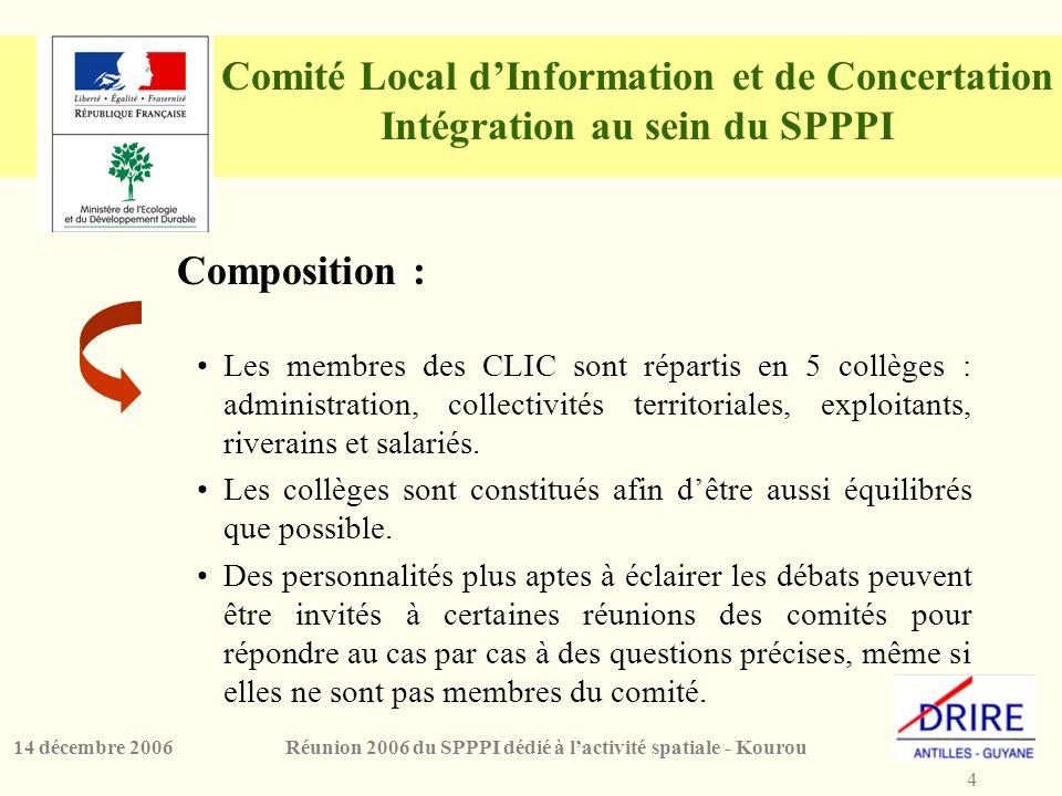 4 Réunion 2006 du SPPPI dédié à l'activité spatiale - Kourou14 décembre 2006 Composition : Les membres des CLIC sont répartis en 5 collèges : administration, collectivités territoriales, exploitants, riverains et salariés.