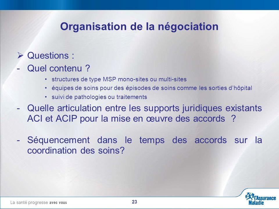 23 Organisation de la négociation  Questions : -Quel contenu .