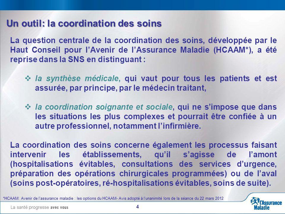 5 La prise en charge doit être adaptée aux besoins des patients La coordination soignante et sociale aura des objectifs adaptés en fonction du niveau de risque, visant à éviter le passage à un niveau de risque supérieur.
