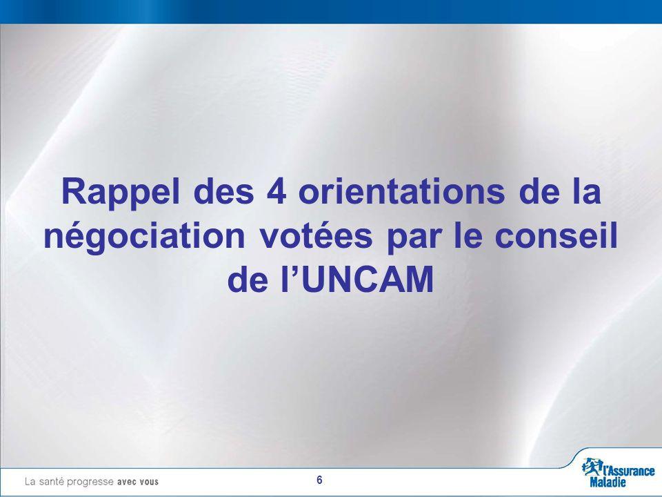 6 Rappel des 4 orientations de la négociation votées par le conseil de l'UNCAM