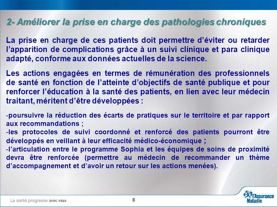 9 La coordination pluri professionnelle doit permettre d'améliorer l'efficience de la prise en charge des patients lors des situations de « rupture » du parcours de soins telles que l'hospitalisation pour une chirurgie ou après décompensation d'une affection chronique sévère.