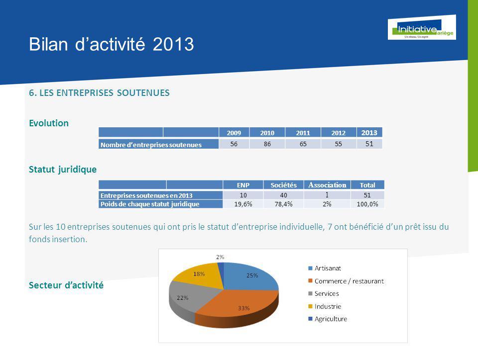 Bilan d'activité 2013 6.