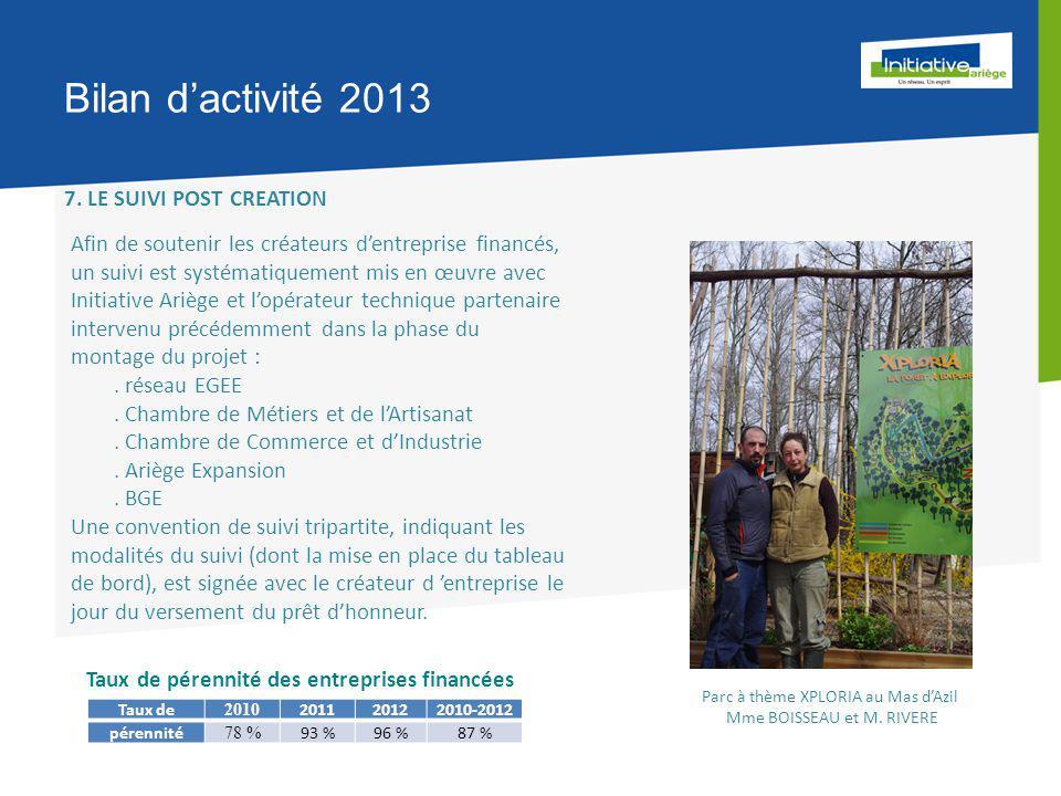 Bilan d'activité 2013 7.