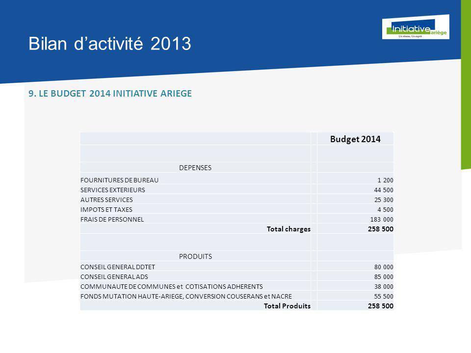Bilan d'activité 2013 9.