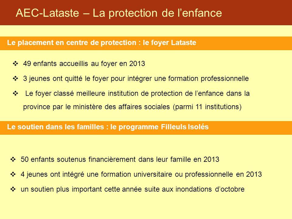 AEC-Lataste – La protection de l'enfance Le placement en centre de protection : le foyer Lataste Le soutien dans les familles : le programme Filleuls