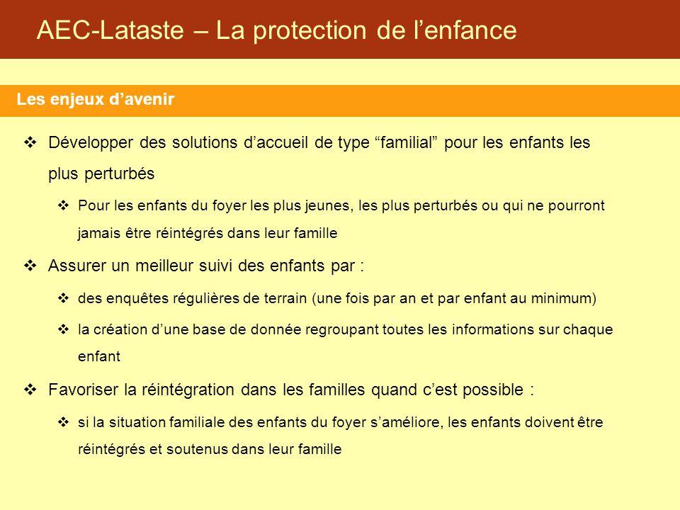 """AEC-Lataste – La protection de l'enfance Les enjeux d'avenir  Développer des solutions d'accueil de type """"familial"""" pour les enfants les plus perturb"""