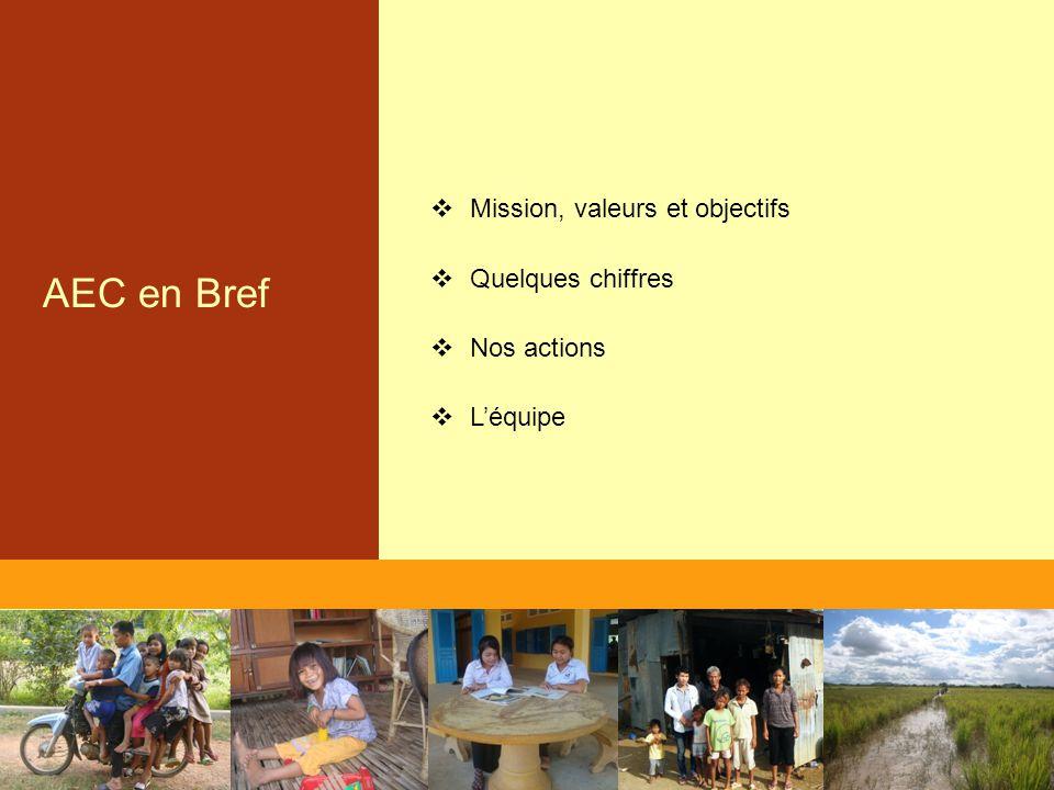 AEC en Bref  Mission, valeurs et objectifs  Quelques chiffres  Nos actions  L'équipe