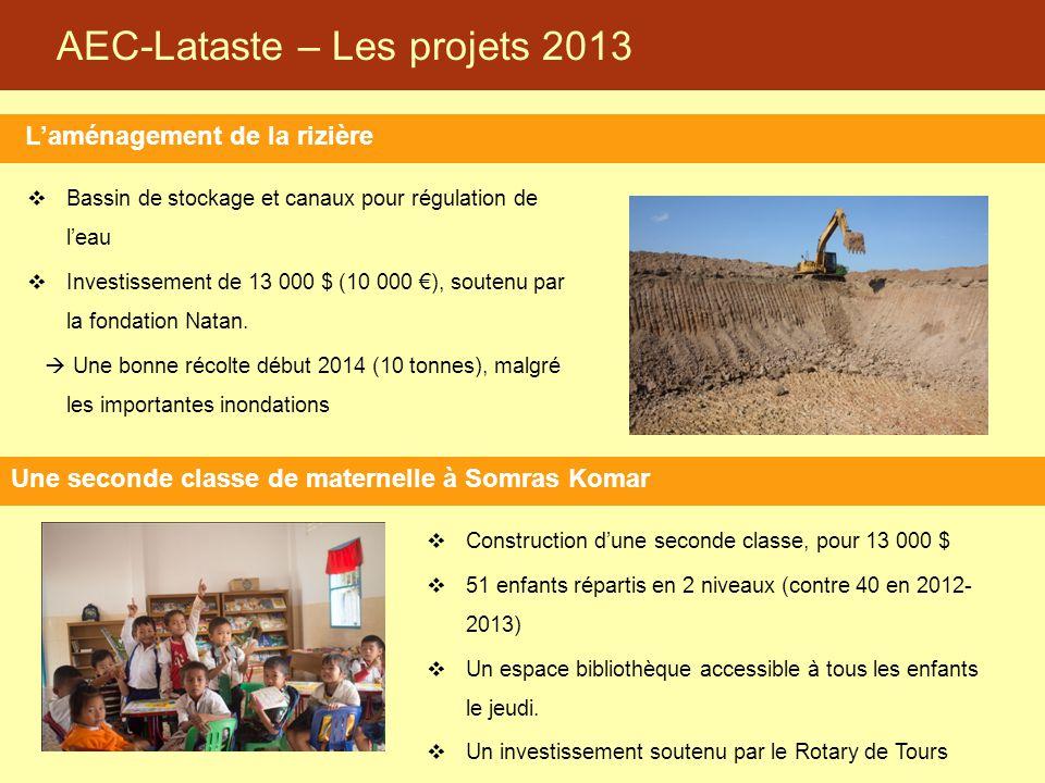 AEC-Lataste – Les projets 2013 L'aménagement de la rizière Une seconde classe de maternelle à Somras Komar  Bassin de stockage et canaux pour régulat