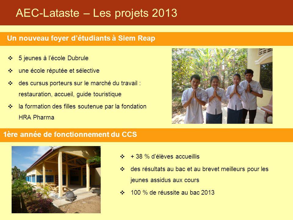 AEC-Lataste – Les projets 2013 Un nouveau foyer d'étudiants à Siem Reap 1ère année de fonctionnement du CCS  5 jeunes à l'école Dubrule  une école r