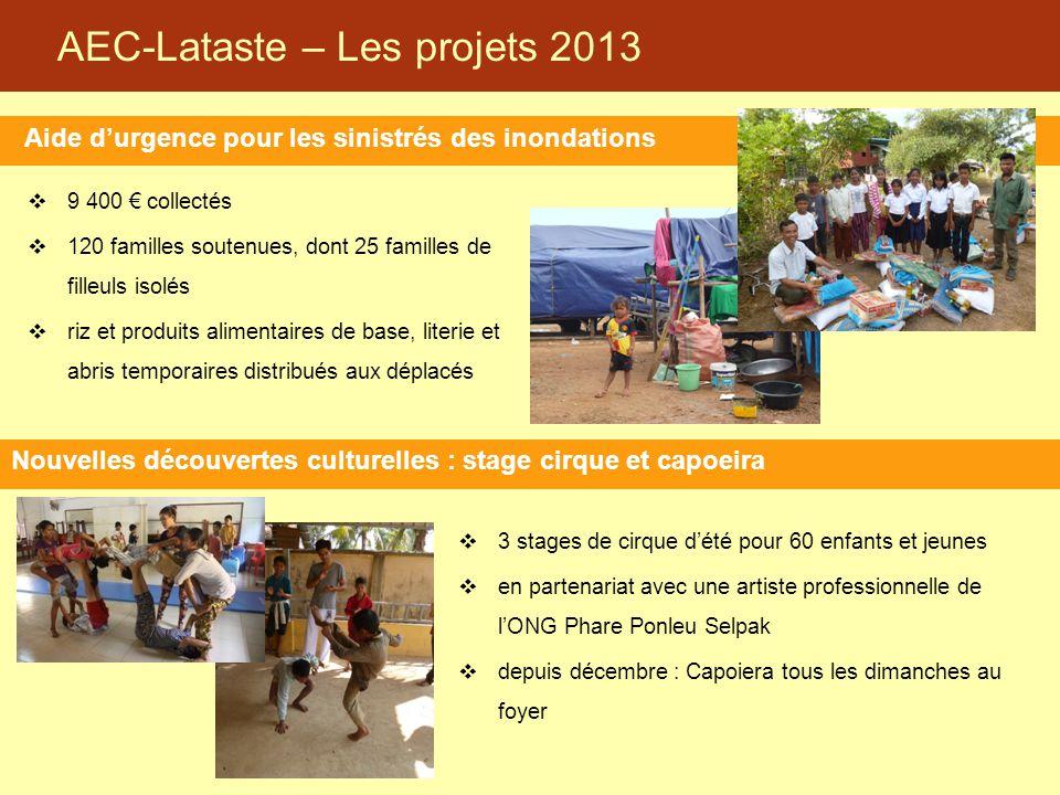 AEC-Lataste – Les projets 2013 Aide d'urgence pour les sinistrés des inondations Nouvelles découvertes culturelles : stage cirque et capoeira  9 400