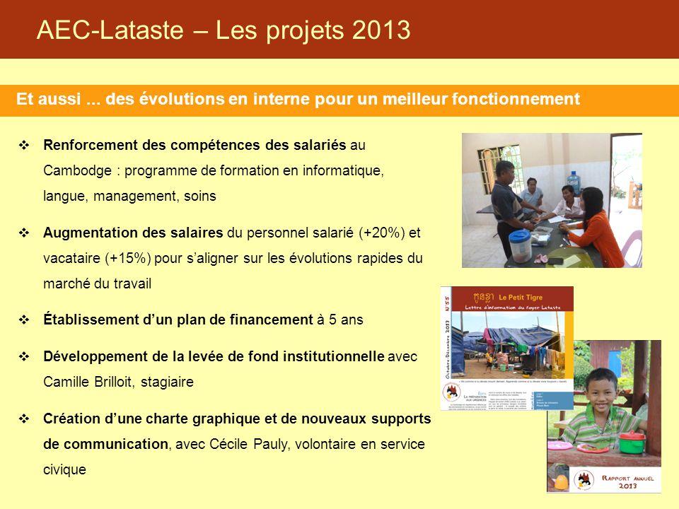 AEC-Lataste – Les projets 2013 Et aussi... des évolutions en interne pour un meilleur fonctionnement  Renforcement des compétences des salariés au Ca