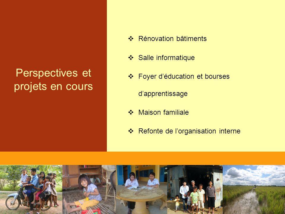 Perspectives et projets en cours  Rénovation bâtiments  Salle informatique  Foyer d'éducation et bourses d'apprentissage  Maison familiale  Refon